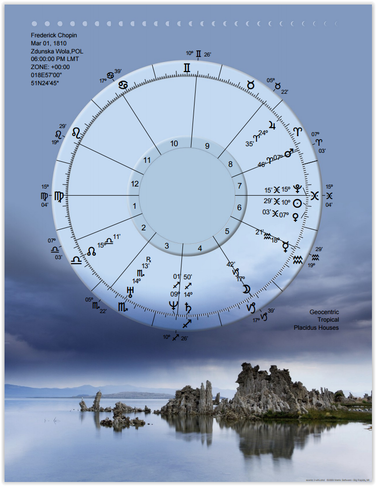create Astrology Reports and Free Natal Chart