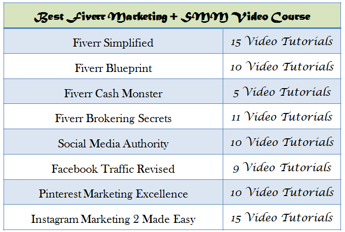 Give Fiverr Marketing & SMM Video Courses