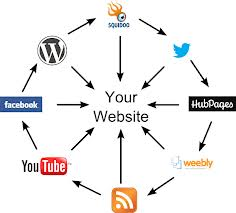 create link wheel for your website and you may get initial Google page for keyword with low competition in one month solely