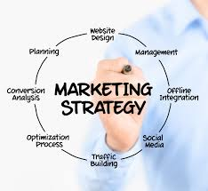 make an online or offline marketing strategy for you