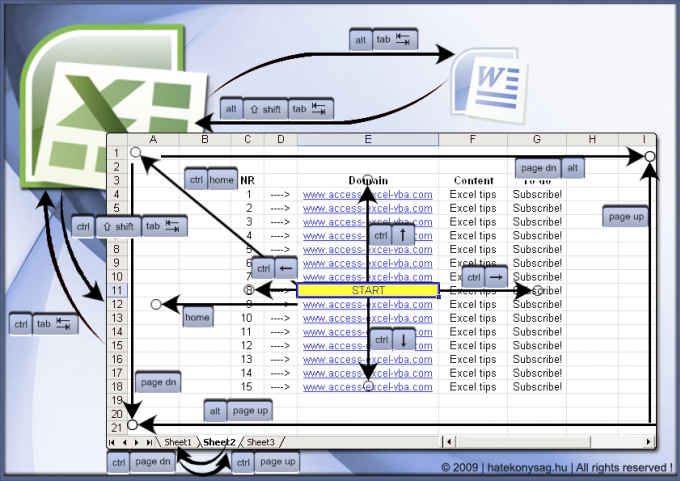 create, edit or modify excel solution