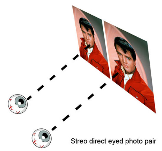 make stereo image (anaglyph or stereo pair) from your photo