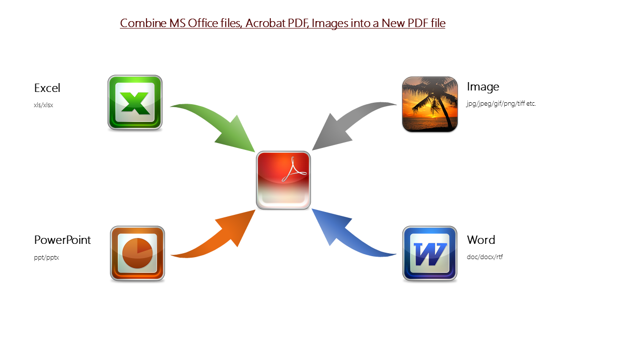 combine ms office files and images to pdf