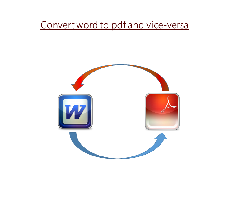 convert word to pdf and vice versa quickly
