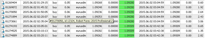 Provide Very Good EA for Forex Trading
