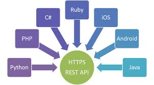 make RESTful API for mobile applications