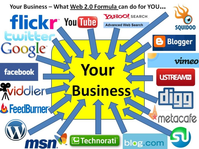 create 20 Authority Web2 Properties, Manual SEO Link Wheel