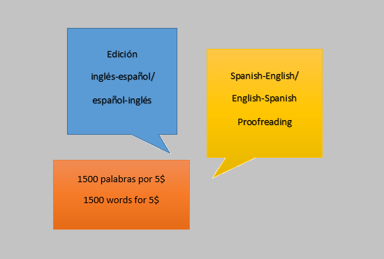 do editing/proofreeding on 1500 words in English or Spanish