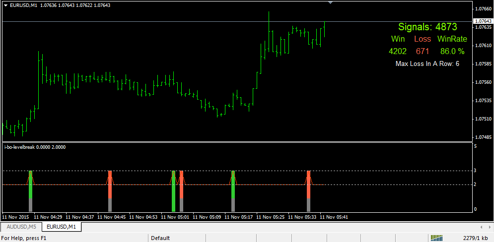 give you binary options system wit high winrate