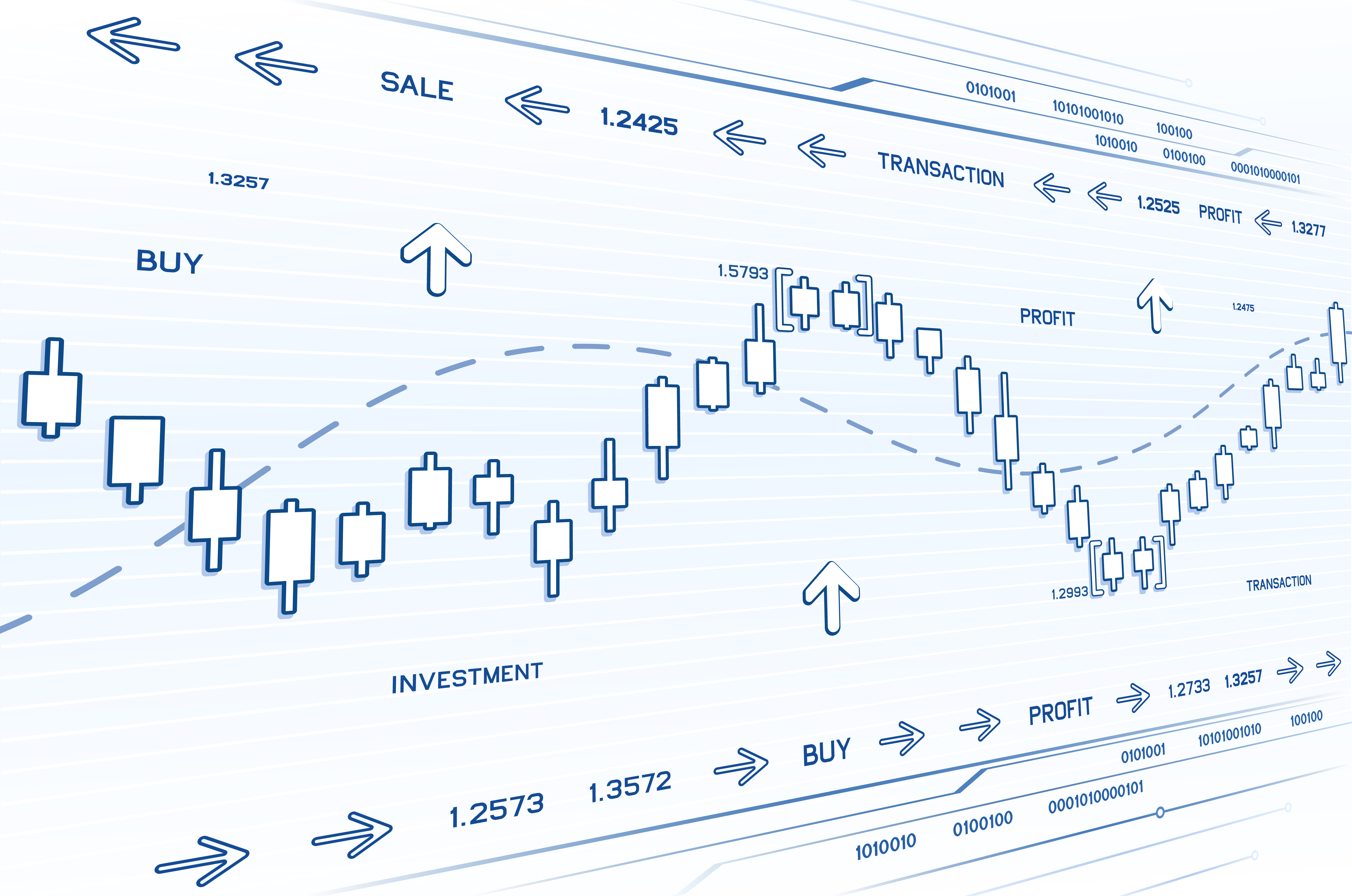 analyse a company share price
