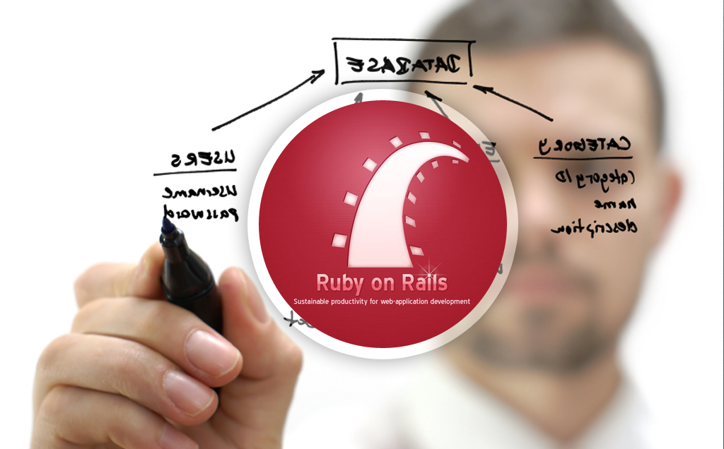 fix any error in Ruby On Rails