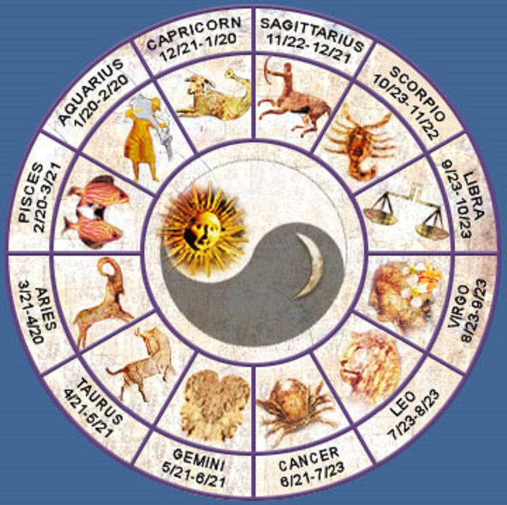 do a full astrological chart reading catered personally for you