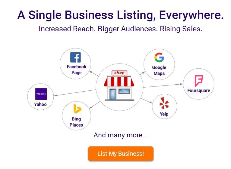 Build Local SEO Citations For Your Local Business