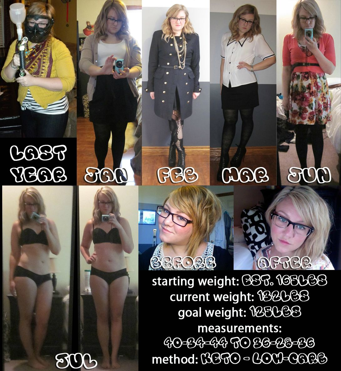 help you FINALLY reach your weight goal