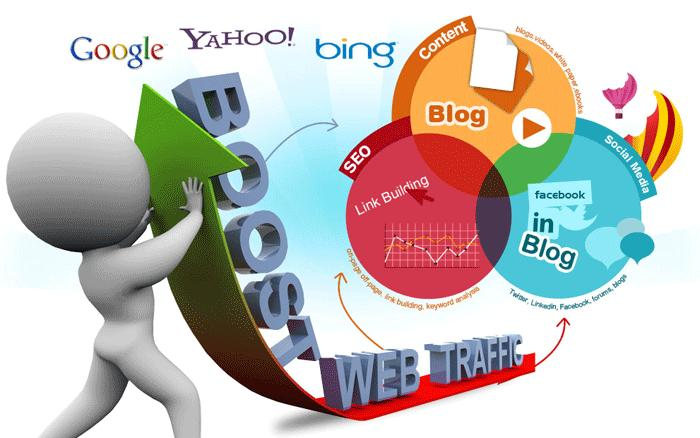 Send UNLIMITED traffic to your site for a month