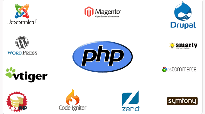 install any php script for you