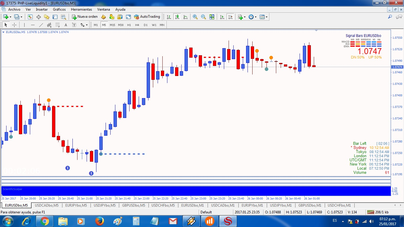 give you 3FORCE strategy for Binary Options