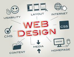 design your blog with costum .com domain name