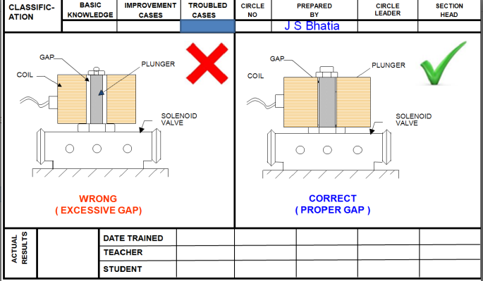 Provide You One Point Lesson Based On Safety Electrical Mechanical Etc