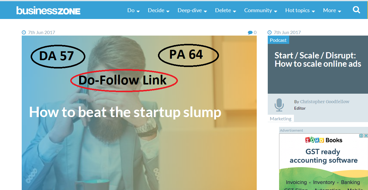 Guest Post On Businesszone With Dofollow Offer Price
