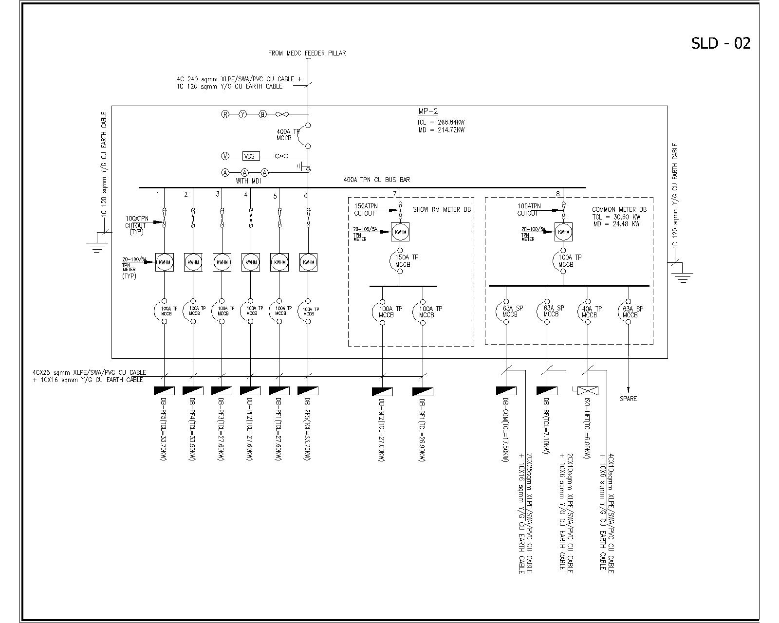 Desigen and Drafting Electrical Panel and Distribution Schematic Drawing in Auto CAD