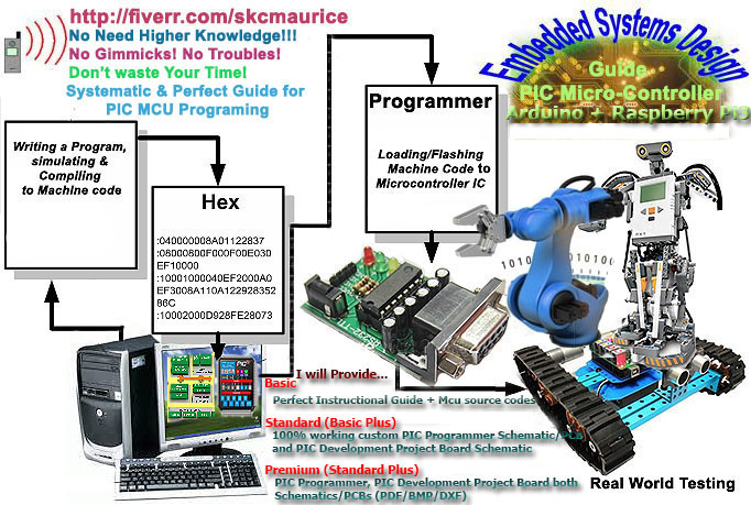 deliver perfect instructional guide for PIC MCU programming(Assemble, Compile and program), Programmer Schematic/PCB (printed circuit board) design and PIC Development Board Schematic/PCB.