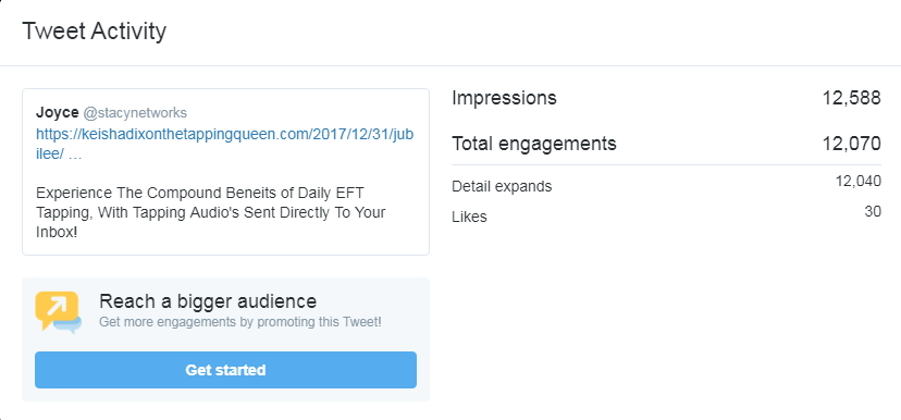 Skyrocket Your Twitter Analytics with 10,000 impression,engagements