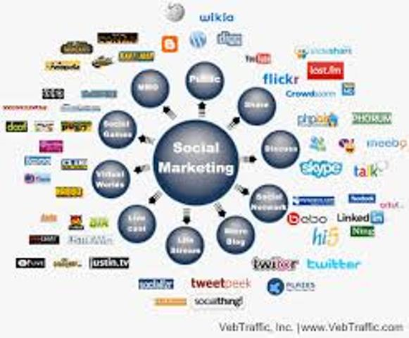 Promote your links to top social medias for 5 days