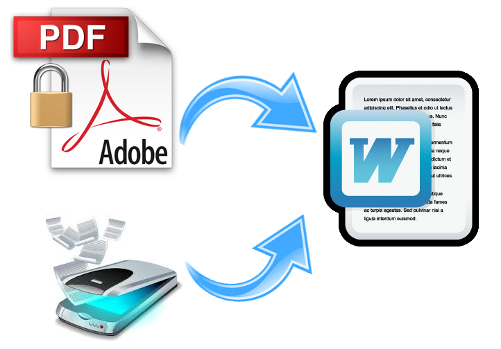 rewrite secured pdf and scanned documents into word doc