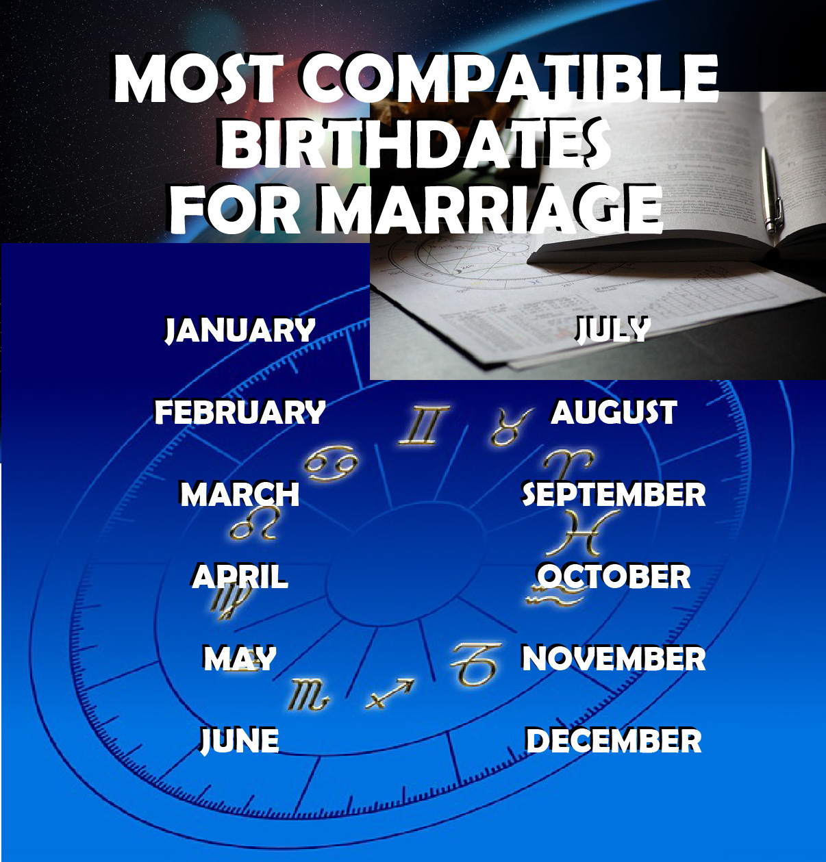 give you a personalized list of the most compatible birthdates for potential mates to seek out for marriage