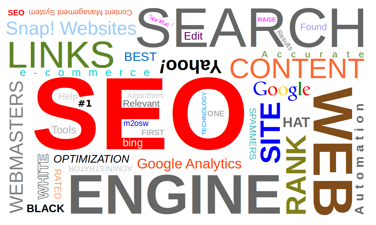 completely analyze your website for SEO audits and describe you about complete SEO strategy about your website