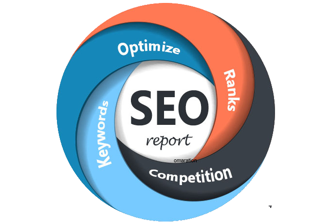 analyze and create an SEO Report