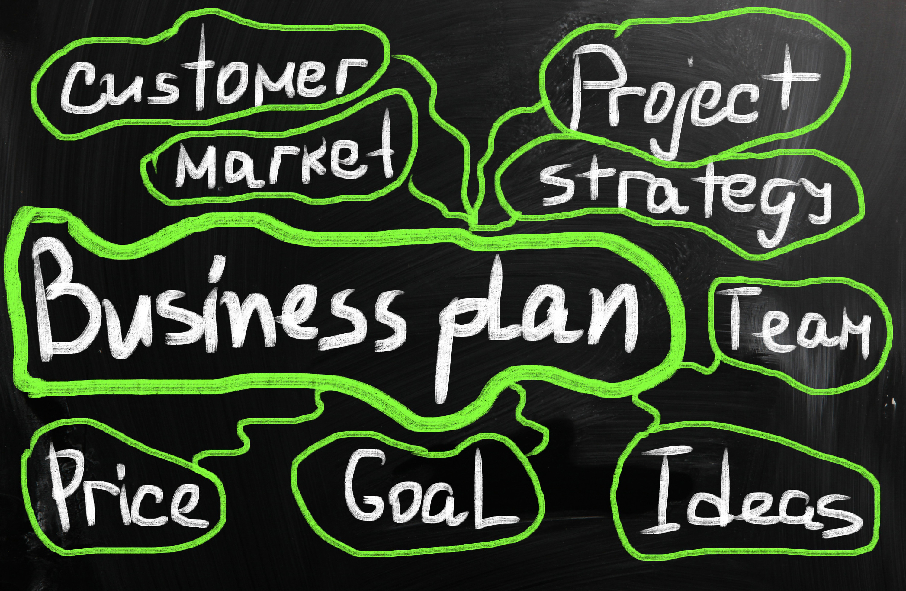 make a PERFECT Business Plan for your business