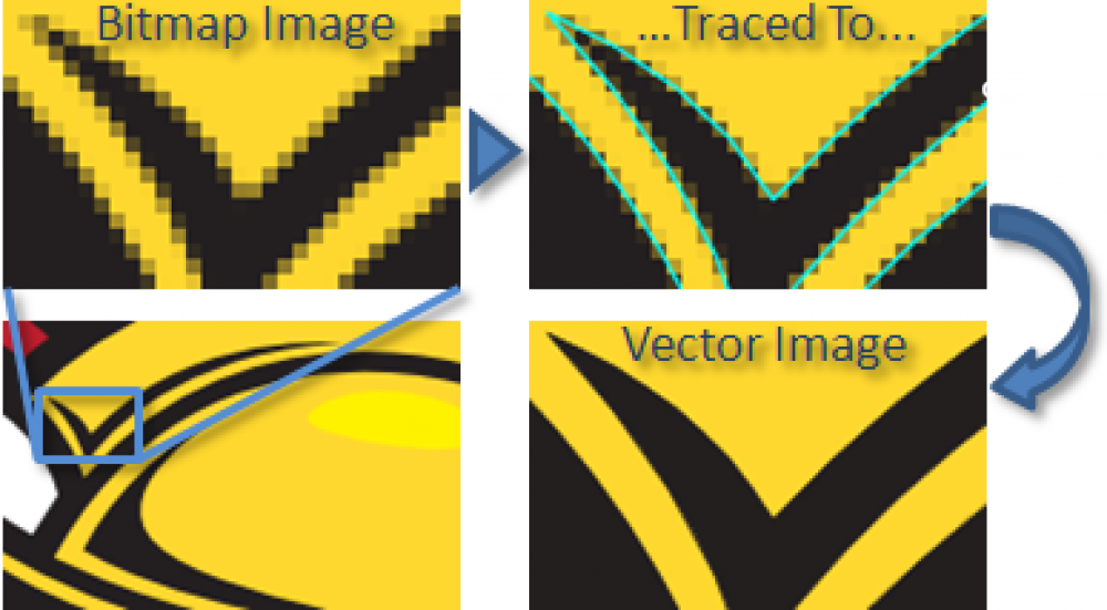 vector trace any of your image to svg,pdf etc in an HOUR
