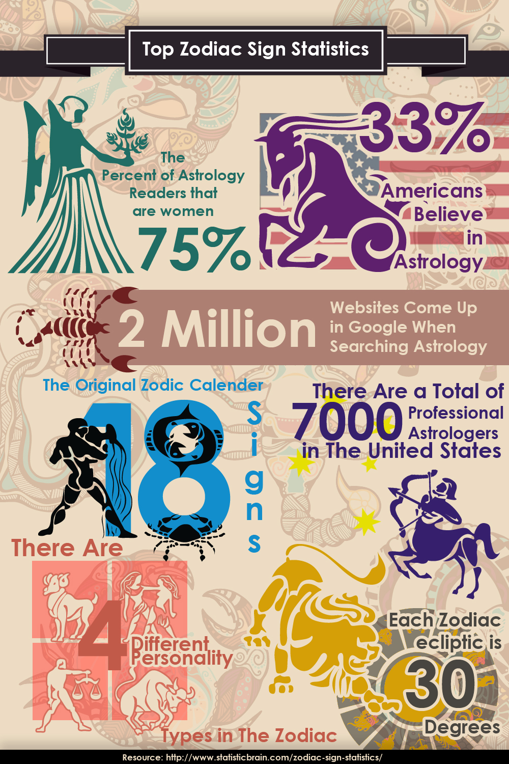 make you an awesome infographic