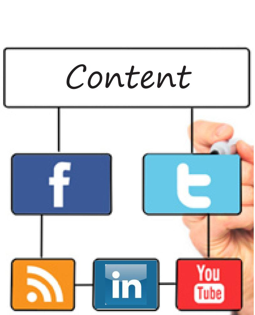 create 20 Social Media posts for you
