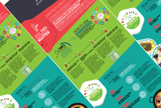 do eye catching, simple,professional INFOGRAPHICS