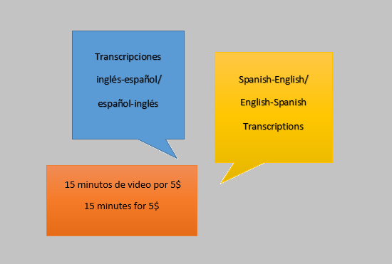 do your transcription of 15 minutes