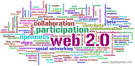 create 50 web 2.0 posts on a private blog network