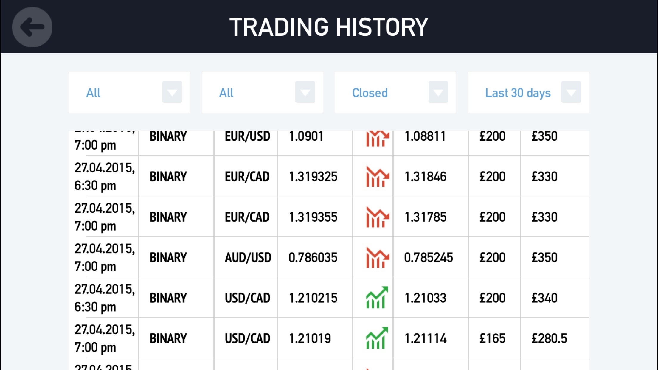 make you up to 10k a week using binary options