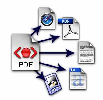 convert any file types to another.