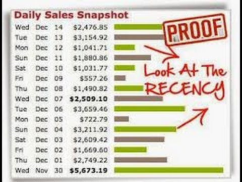 build 5 Money Making websites selling Clickbank products from top 5 Niche