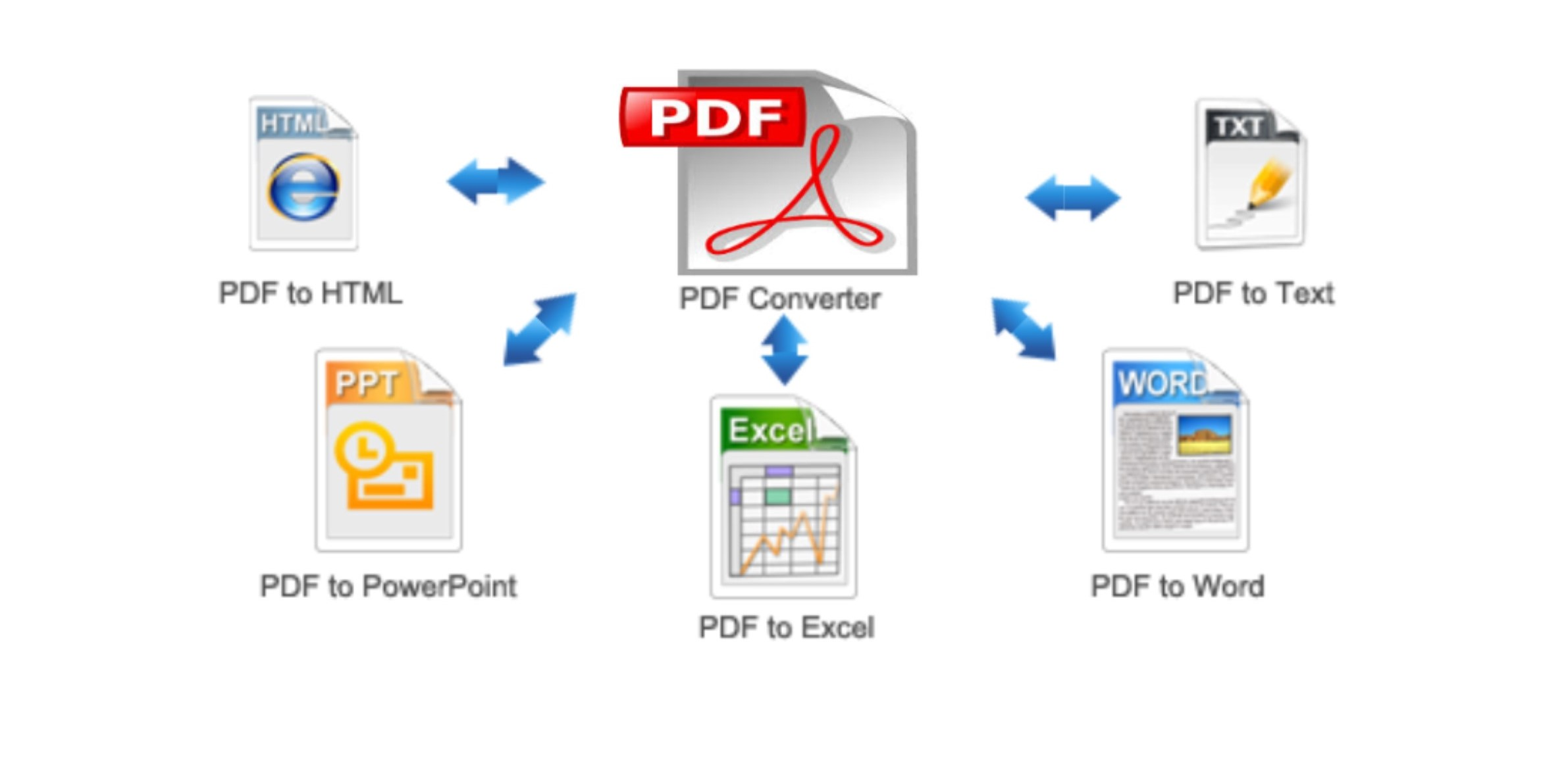 convert, reformat or type any format of PDF,Excel or Word