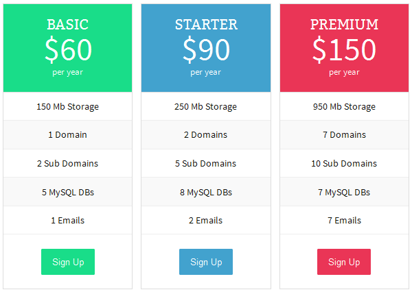 design a PROFESSIONAL Comparison Chart,Pricing Table within 24 hours