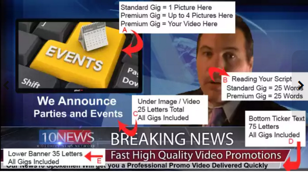 film a Breaking NEWS video production for marketing your events