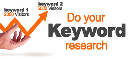 do details Keyword Research & Competition Analysis