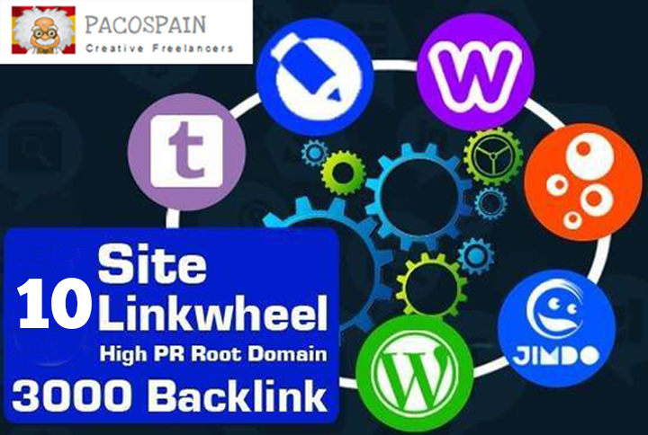do SEO linkwheel pyramid to your website blog or YouTube to rank on search engine