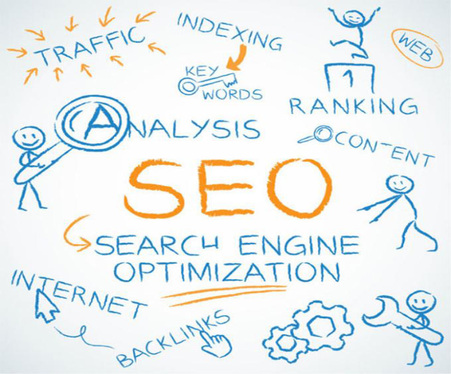 drive UNLIMITED Traffic + Build 1000+ Pinged Quality Backlinks For Your Website