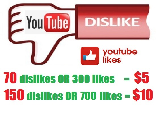 provide youtube video rating