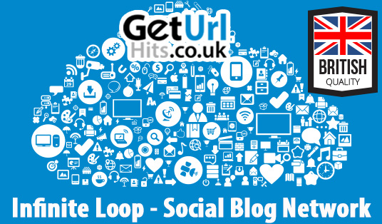 "I will Create You an ""Infinite Loop"" Social Blog Content Campaign that is Keyword Specific"